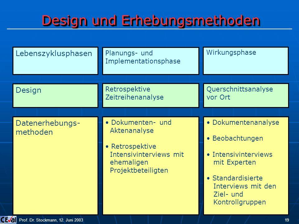 Design und Erhebungsmethoden