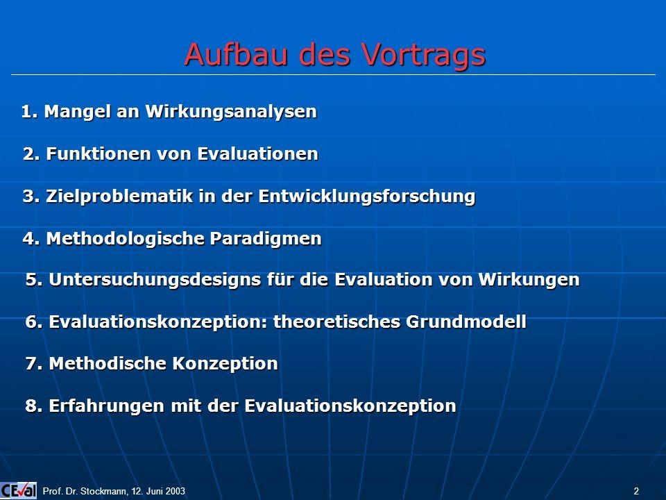 Aufbau des Vortrags 1. Mangel an Wirkungsanalysen