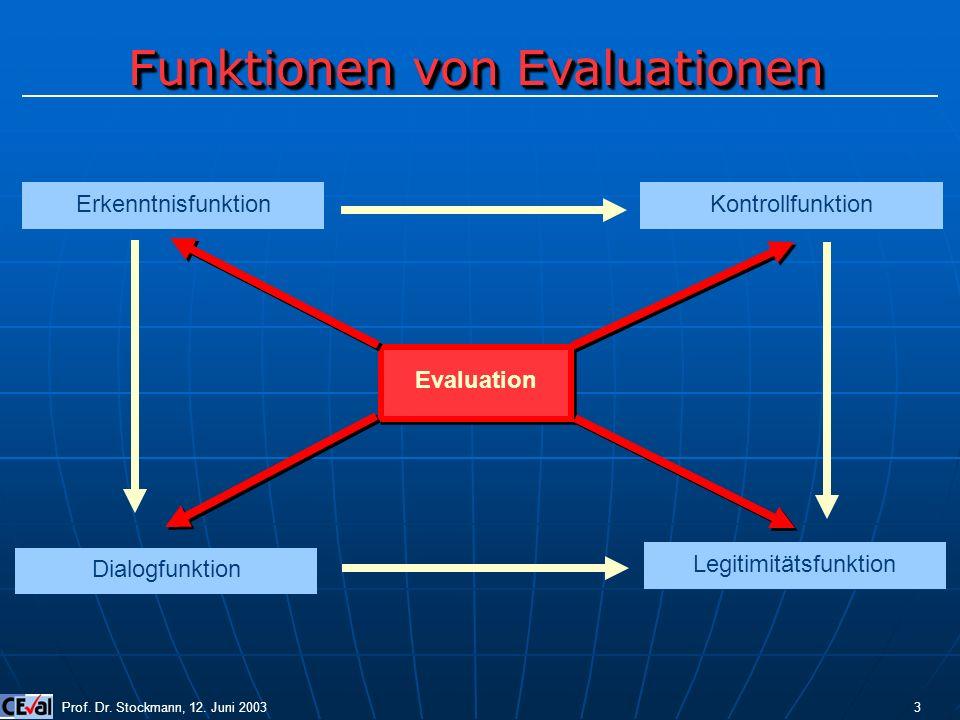 Funktionen von Evaluationen