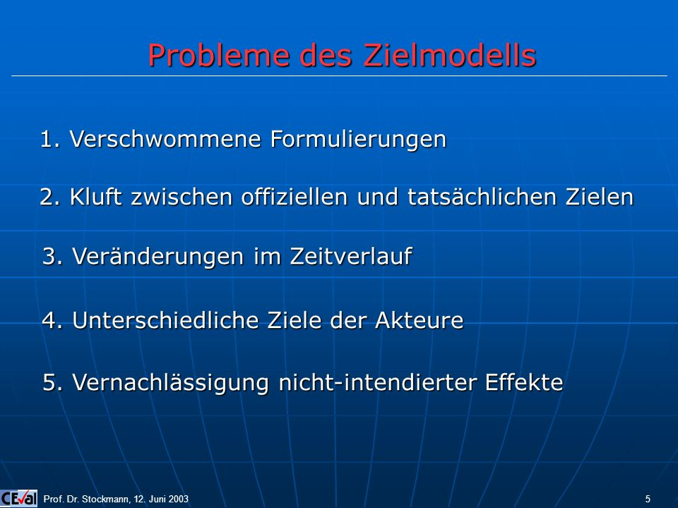 Probleme des Zielmodells