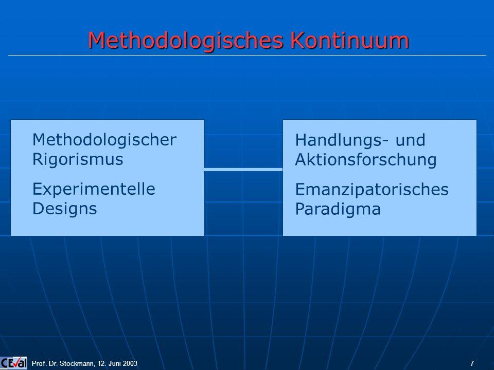 Methodologisches Kontinuum