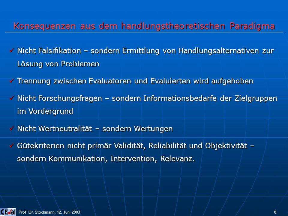 Konsequenzen aus dem handlungstheoretischen Paradigma