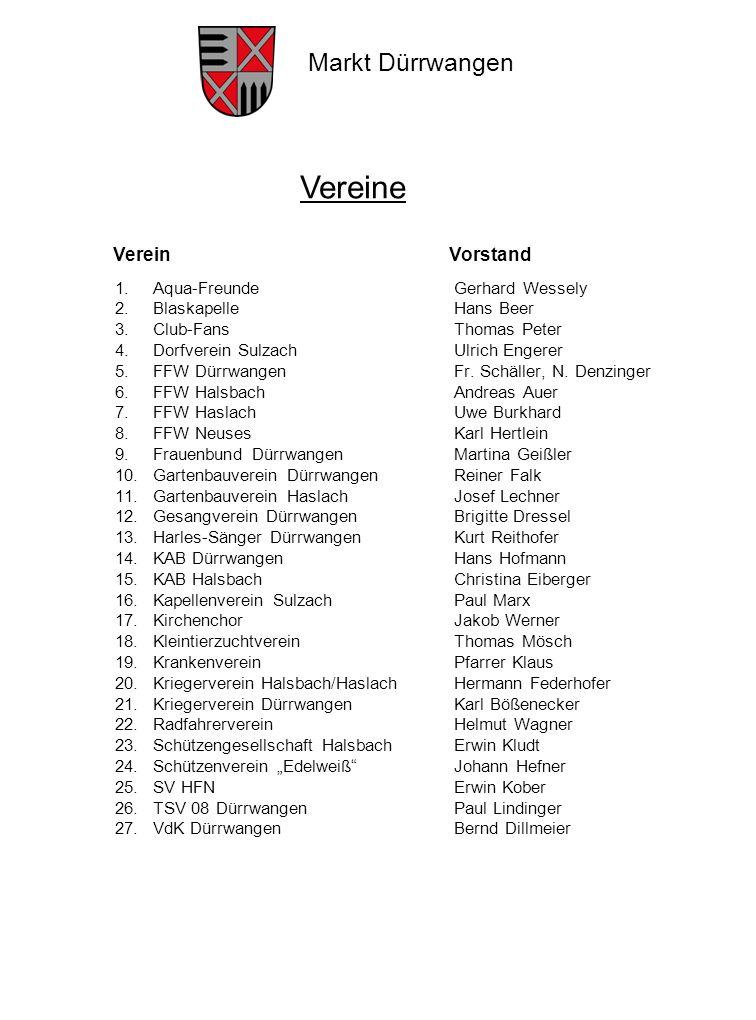 Vereine Verein Vorstand Aqua-Freunde Gerhard Wessely