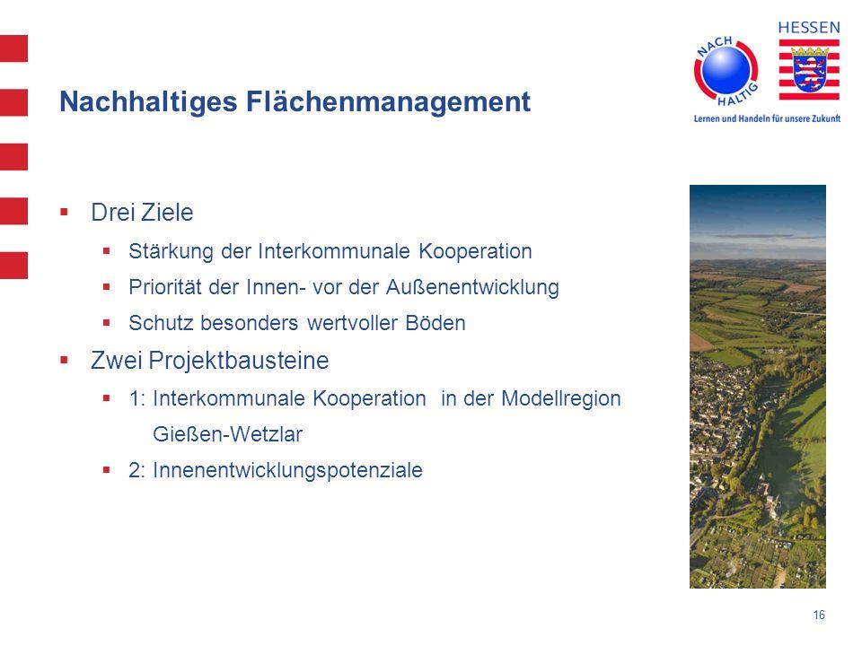 Nachhaltiges Flächenmanagement