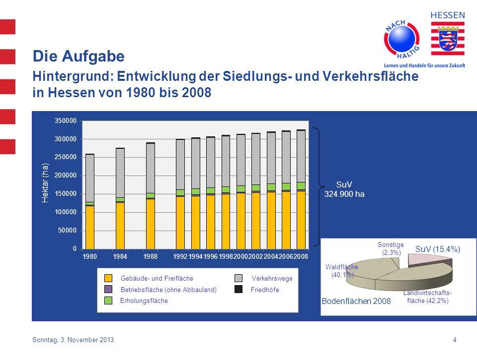 Die Aufgabe Hintergrund: Entwicklung der Siedlungs- und Verkehrsfläche in Hessen von 1980 bis 2008