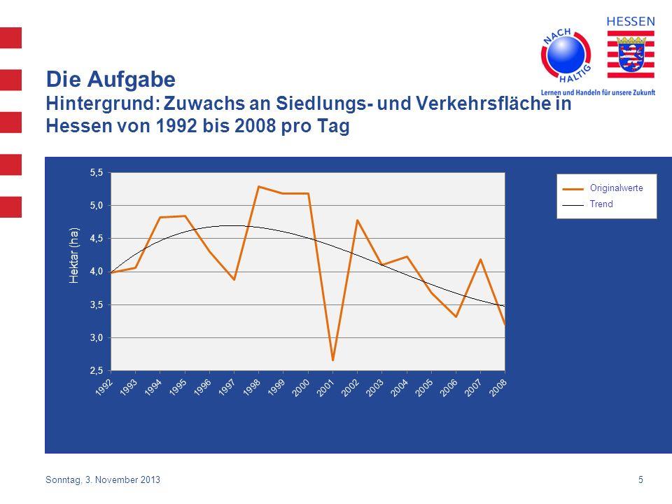 Die Aufgabe Hintergrund: Zuwachs an Siedlungs- und Verkehrsfläche in Hessen von 1992 bis 2008 pro Tag