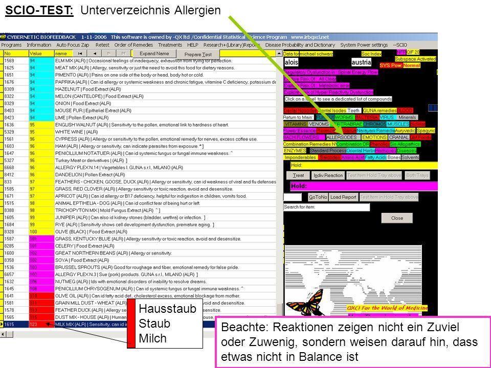 SCIO-TEST: Unterverzeichnis Allergien