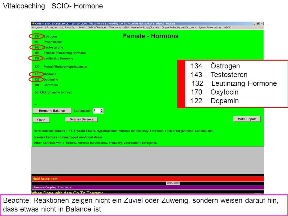Vitalcoaching SCIO- Hormone