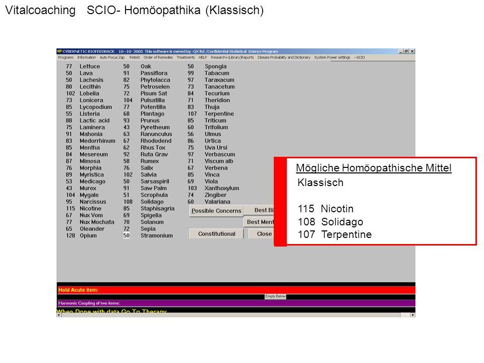 Vitalcoaching SCIO- Homöopathika (Klassisch)