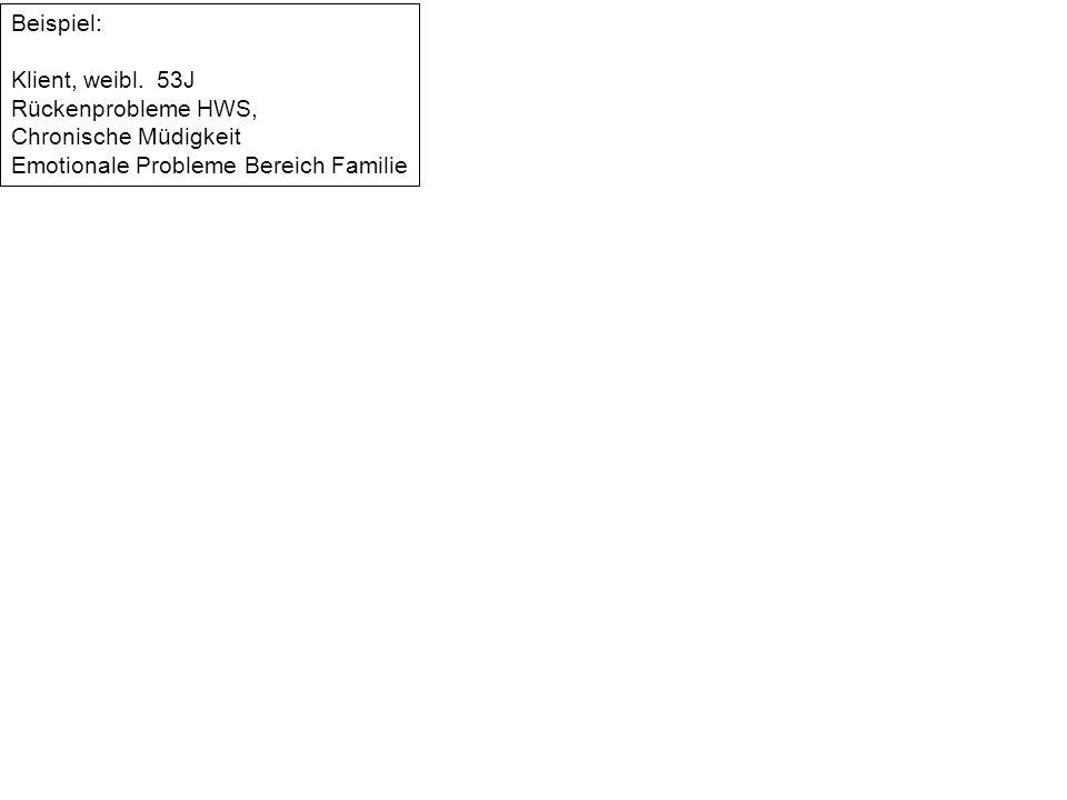 Beispiel: Klient, weibl. 53J. Rückenprobleme HWS, Chronische Müdigkeit.