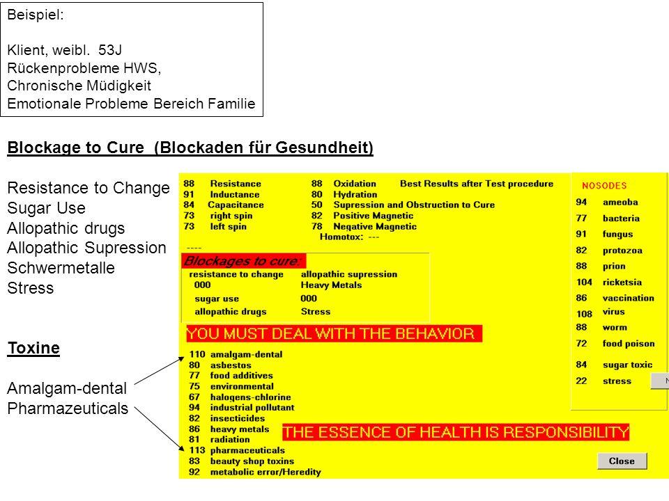 Blockage to Cure (Blockaden für Gesundheit) Resistance to Change