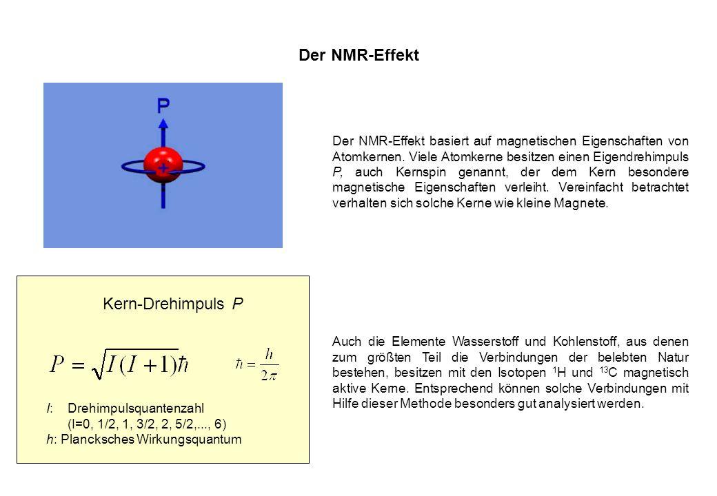 Der NMR-Effekt Kern-Drehimpuls P
