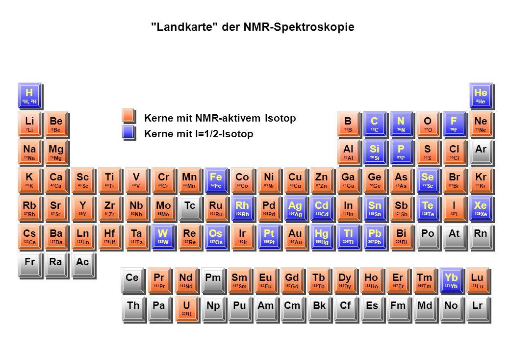 Landkarte der NMR-Spektroskopie