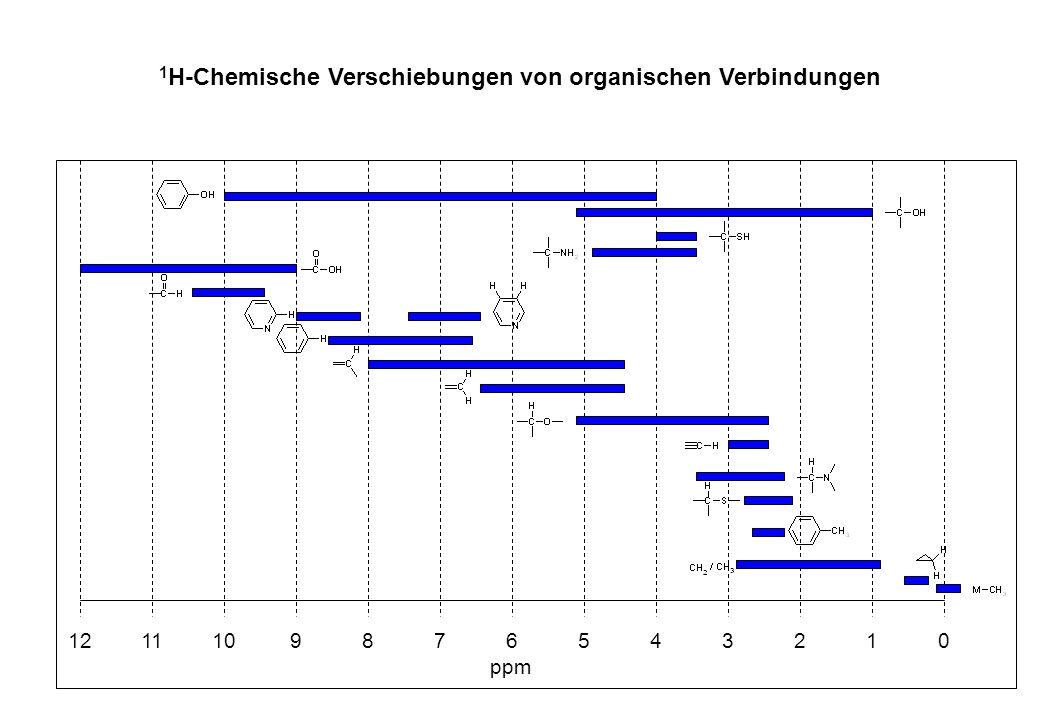 1H-Chemische Verschiebungen von organischen Verbindungen