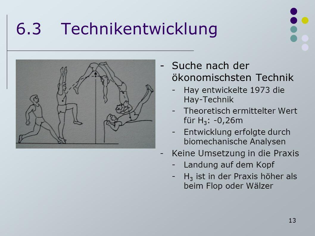 6.3 Technikentwicklung Suche nach der ökonomischsten Technik