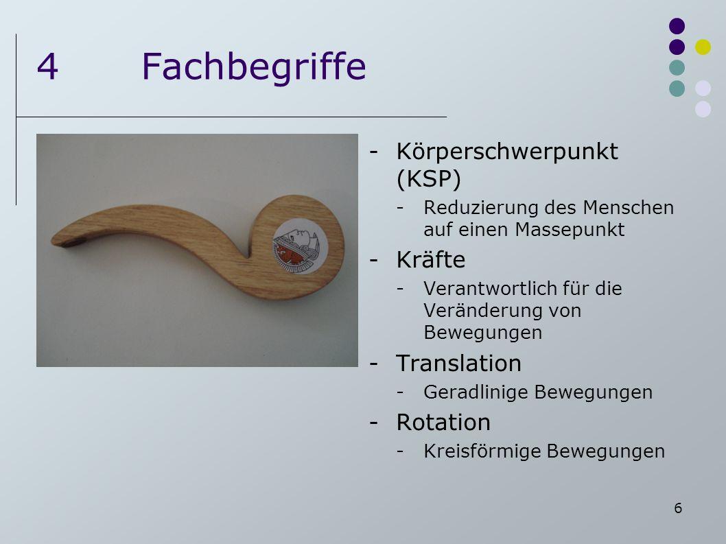 4 Fachbegriffe Körperschwerpunkt (KSP) Kräfte Translation Rotation