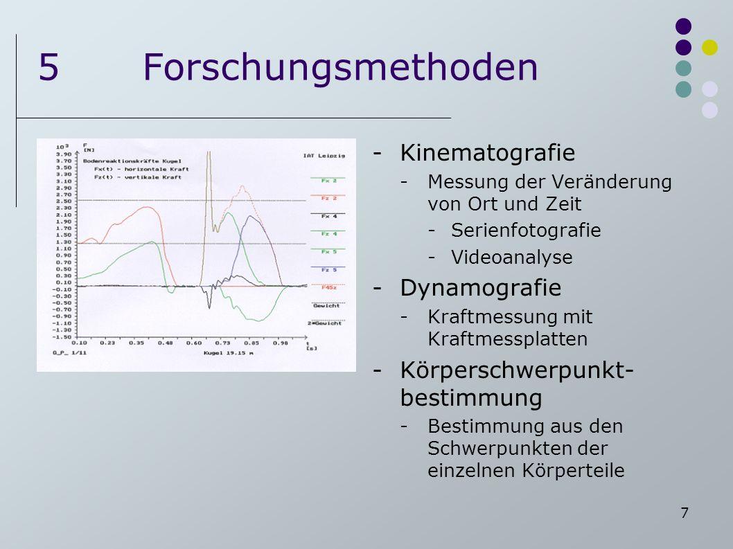5 Forschungsmethoden Kinematografie Dynamografie