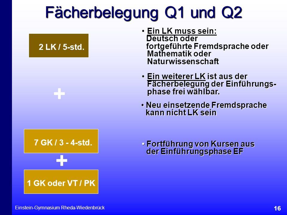 + + Fächerbelegung Q1 und Q2 Ein LK muss sein: Deutsch oder