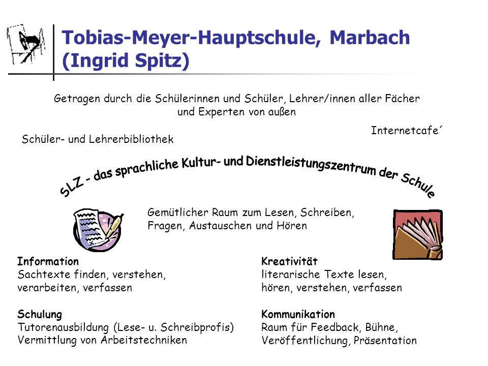 Tobias-Meyer-Hauptschule, Marbach (Ingrid Spitz)