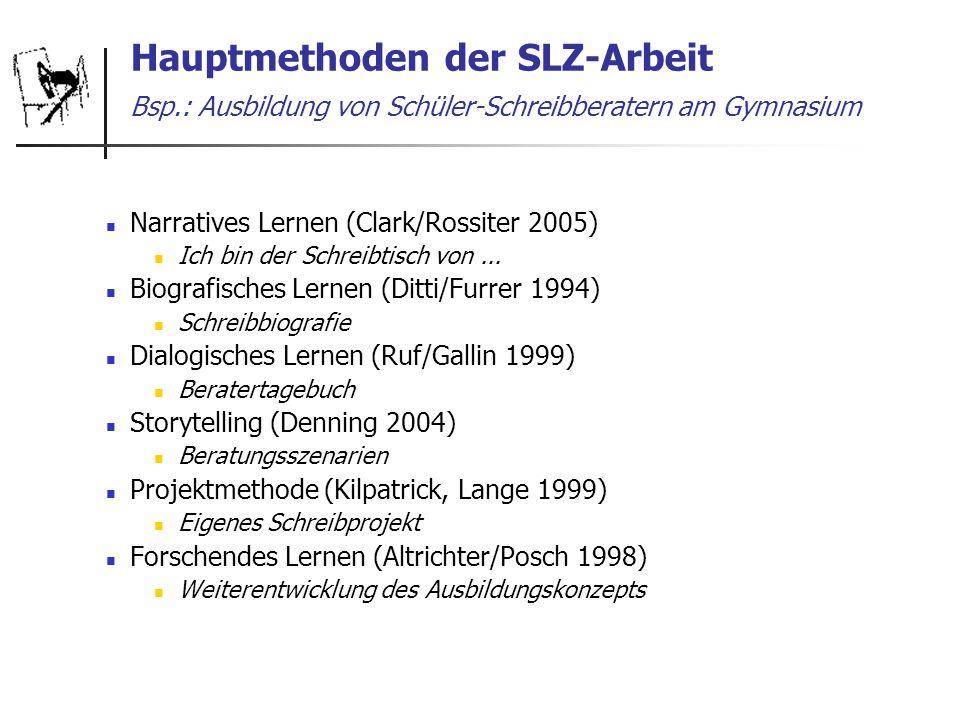 Hauptmethoden der SLZ-Arbeit Bsp