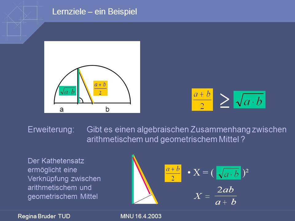X = ( ( )² Lernziele – ein Beispiel