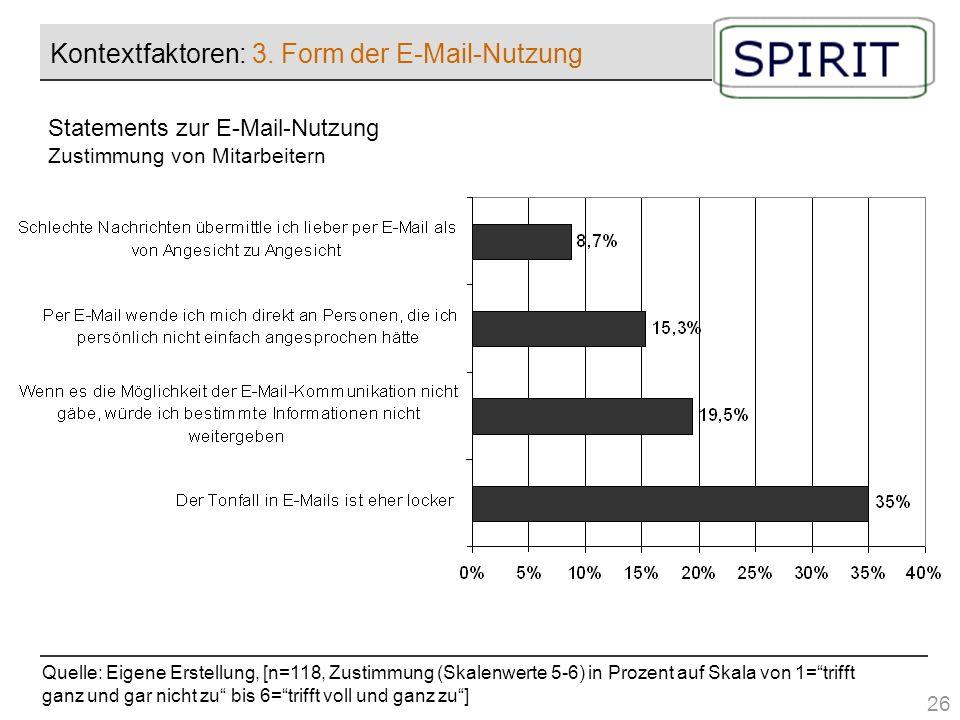 Kontextfaktoren: 3. Form der E-Mail-Nutzung