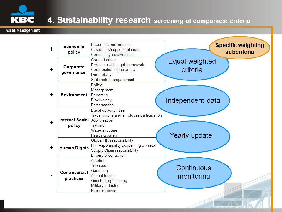 4. Sustainability research screening of companies: criteria