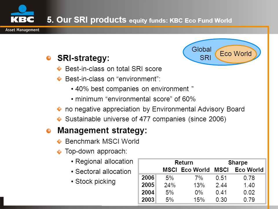 5. Our SRI products equity funds: KBC Eco Fund World