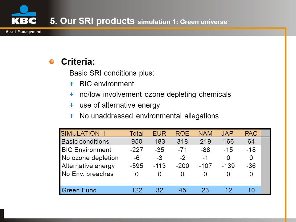 5. Our SRI products simulation 1: Green universe