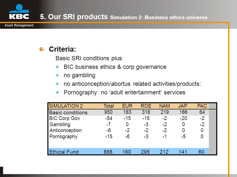 5. Our SRI products Simulation 2: Business ethics universe