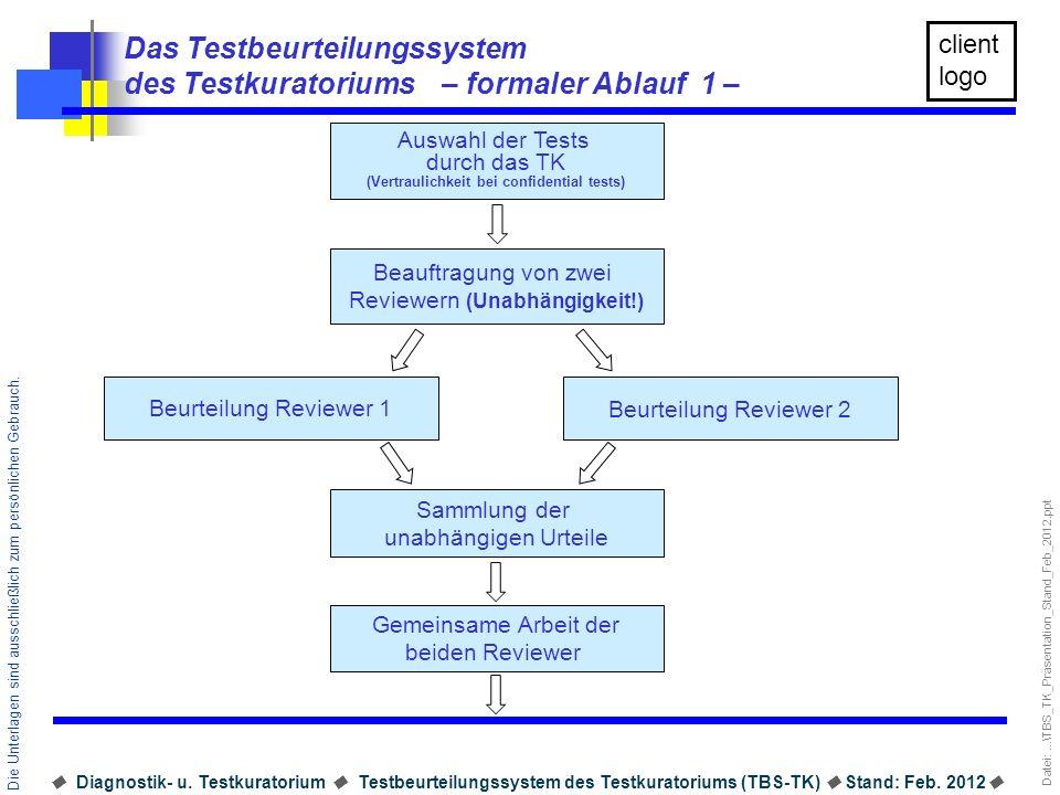 Das Testbeurteilungssystem des Testkuratoriums – formaler Ablauf 1 –