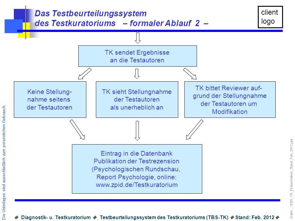 Das Testbeurteilungssystem des Testkuratoriums – formaler Ablauf 2 –
