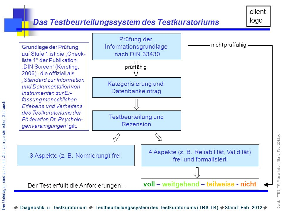 Das Testbeurteilungssystem des Testkuratoriums