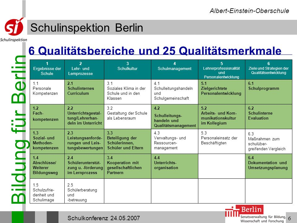 6 Qualitätsbereiche und 25 Qualitätsmerkmale