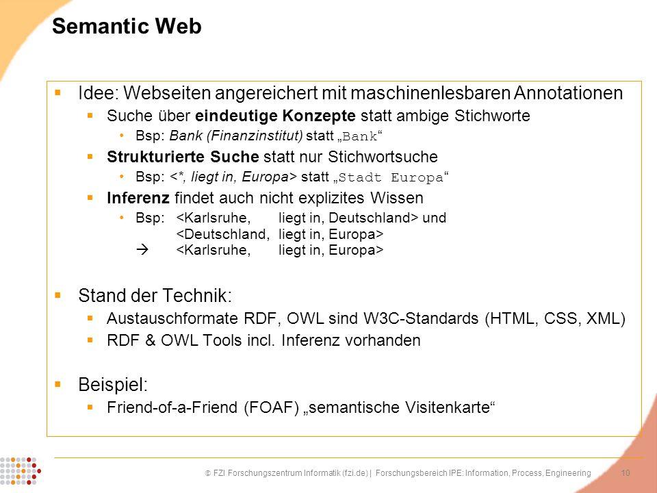 Semantic WebIdee: Webseiten angereichert mit maschinenlesbaren Annotationen. Suche über eindeutige Konzepte statt ambige Stichworte.