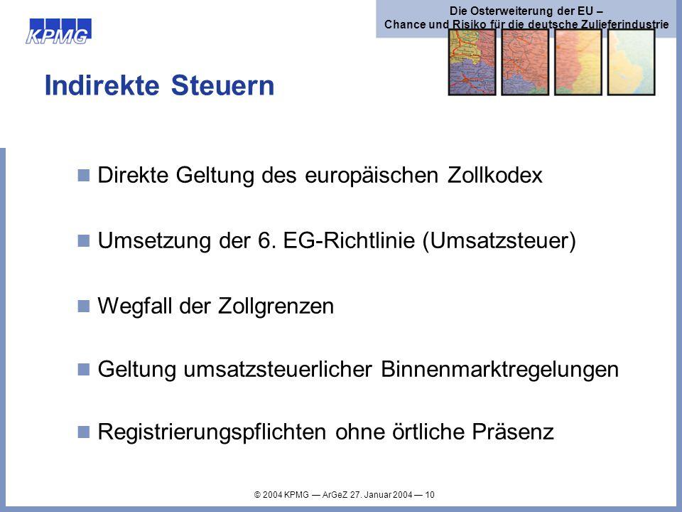 Indirekte Steuern Direkte Geltung des europäischen Zollkodex