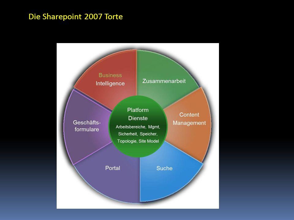Die Sharepoint 2007 Torte