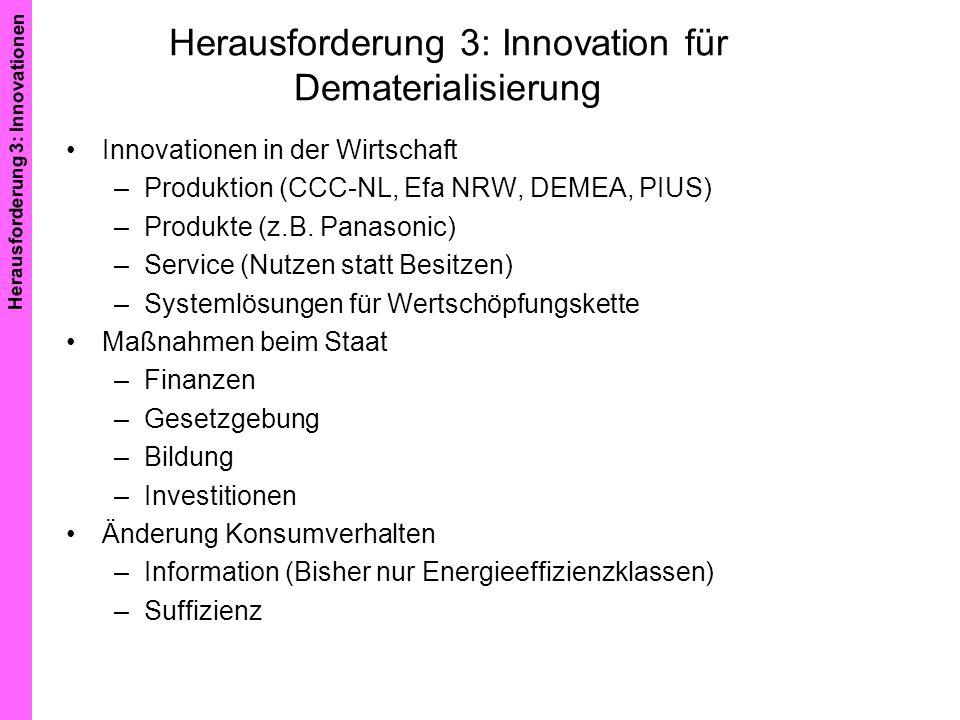 Herausforderung 3: Innovation für Dematerialisierung