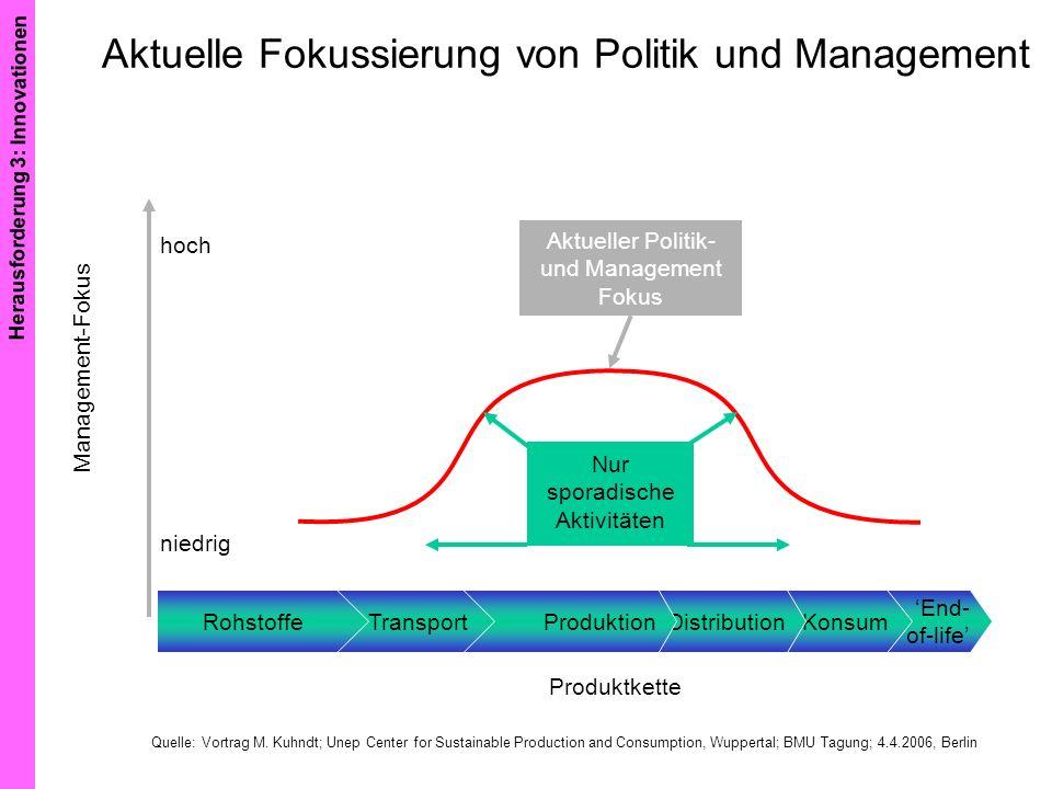 Aktuelle Fokussierung von Politik und Management