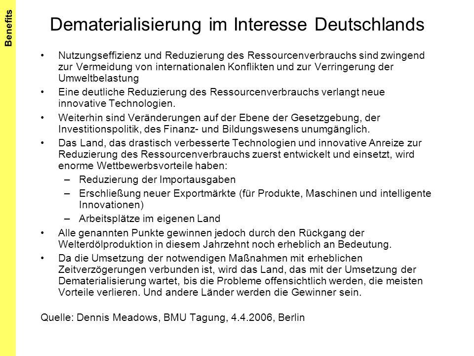 Dematerialisierung im Interesse Deutschlands