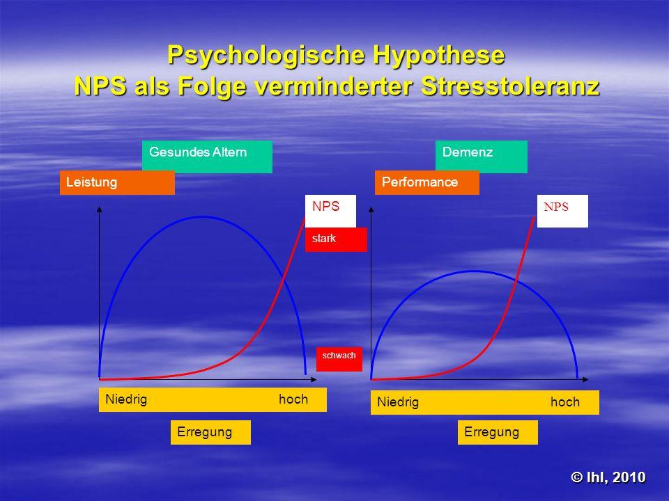 Psychologische Hypothese NPS als Folge verminderter Stresstoleranz