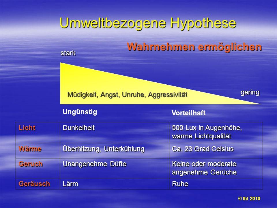 Umweltbezogene Hypothese