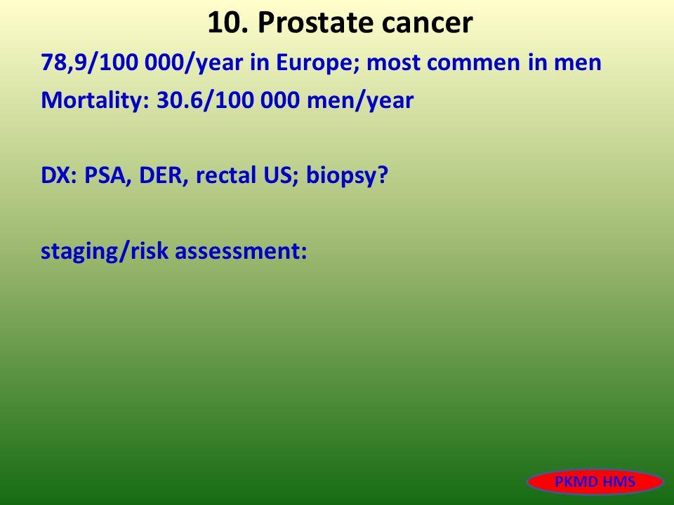 10. Prostate cancer