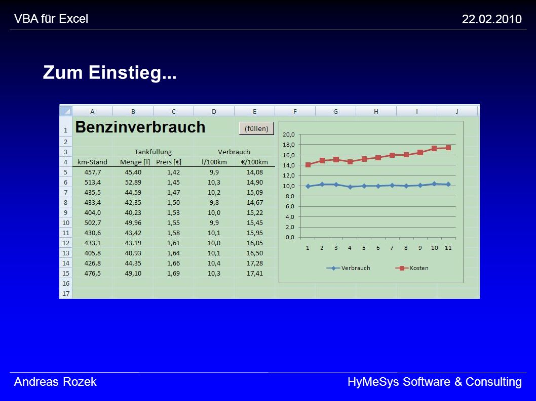 Zum Einstieg... VBA für Excel 22.02.2010 Andreas Rozek