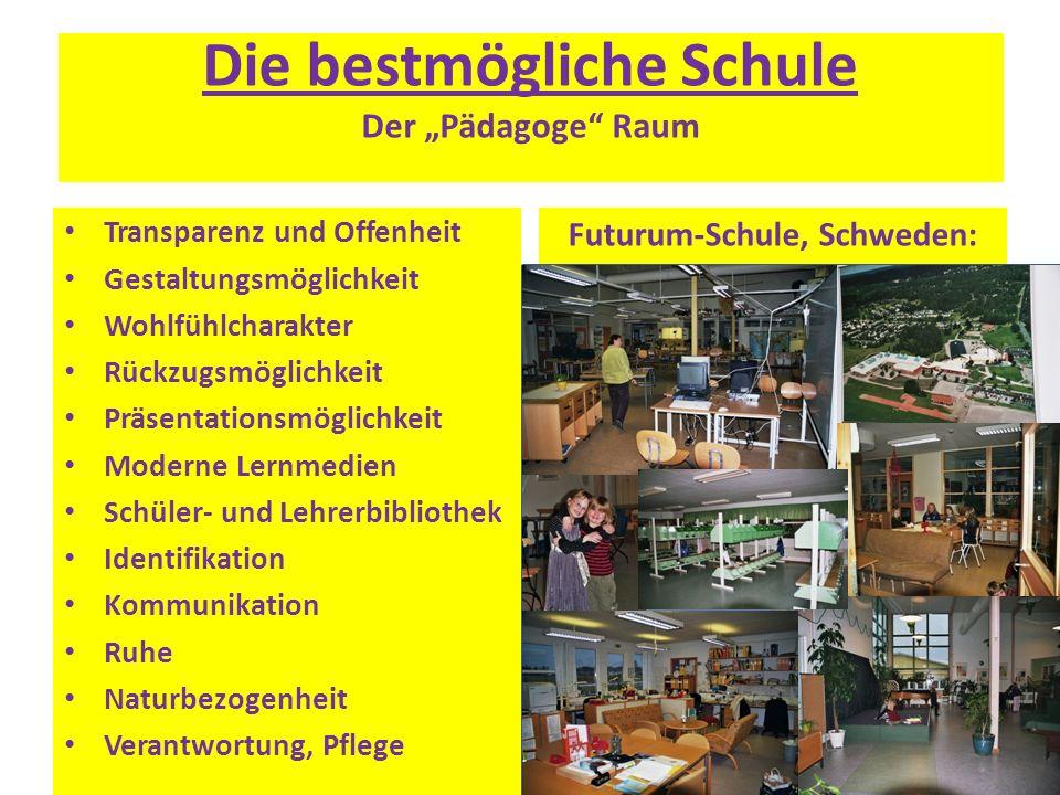 """Die bestmögliche Schule Der """"Pädagoge Raum"""