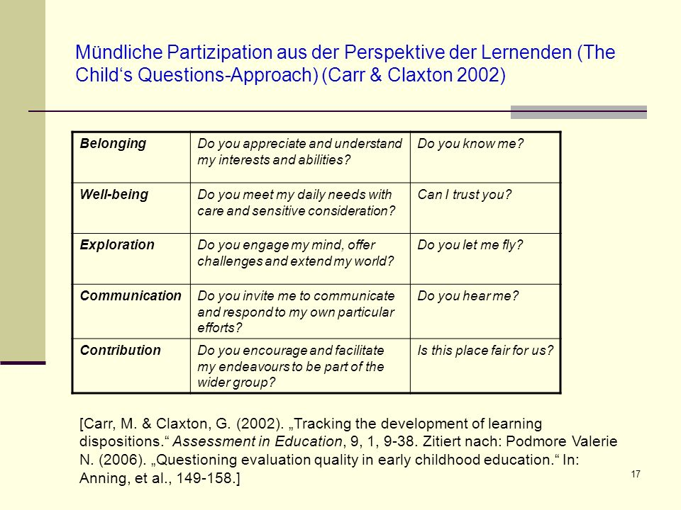 Mündliche Partizipation aus der Perspektive der Lernenden (The Child's Questions-Approach) (Carr & Claxton 2002)