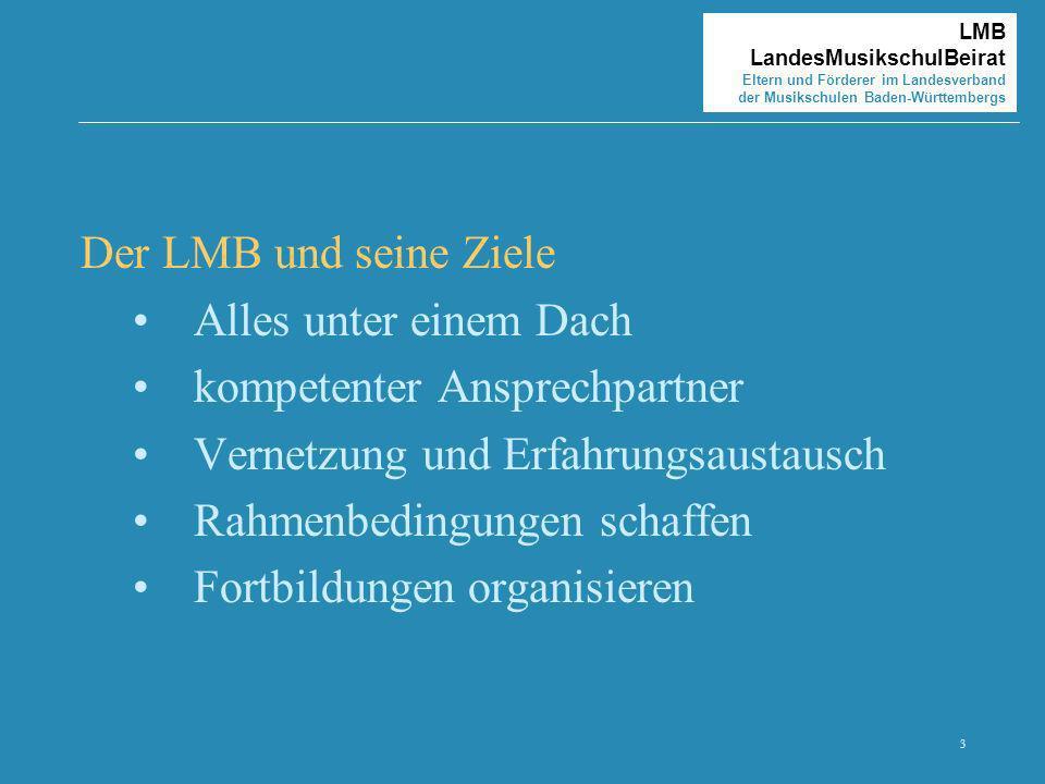 Der LMB und seine Ziele Alles unter einem Dach. kompetenter Ansprechpartner. Vernetzung und Erfahrungsaustausch.