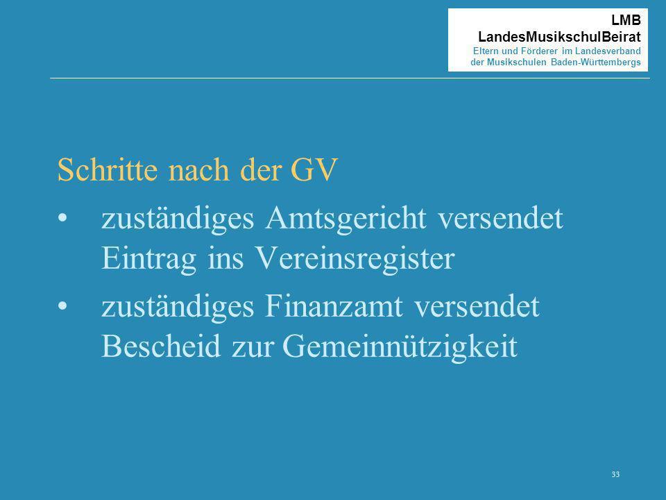 Schritte nach der GVzuständiges Amtsgericht versendet Eintrag ins Vereinsregister.