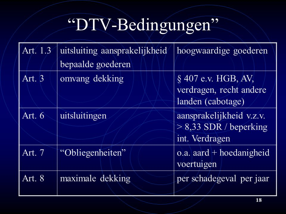 DTV-Bedingungen Art. 1.3 uitsluiting aansprakelijkheid
