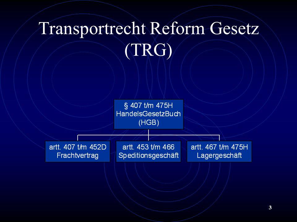 Transportrecht Reform Gesetz (TRG)